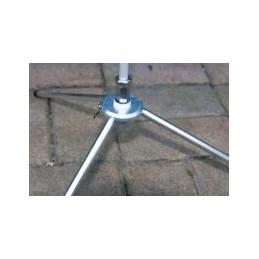 Jordplan för portabel antenn
